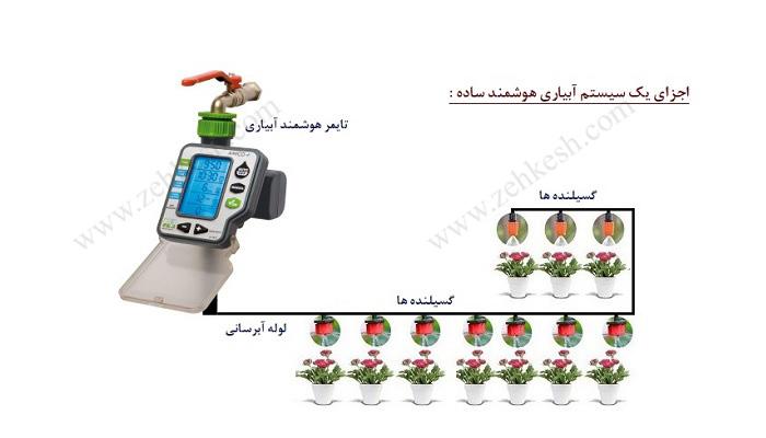 اجزای یک سیستم آبیاری هوشمند و تمام خودکار