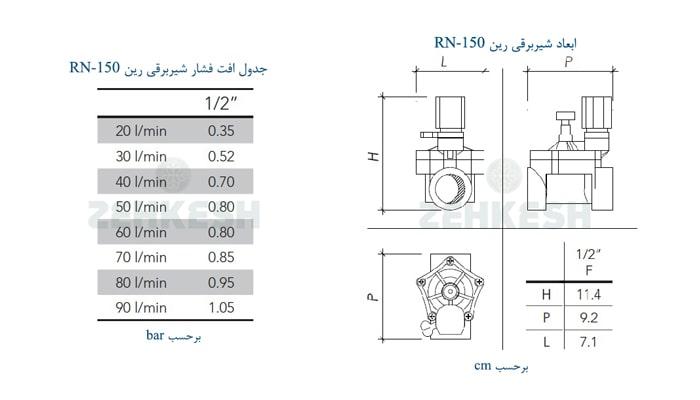 ابعاد و میزان افت فشار شیربرقی ۱/۲ RN-150